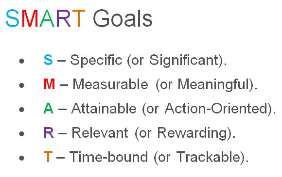 SMART goals for ed